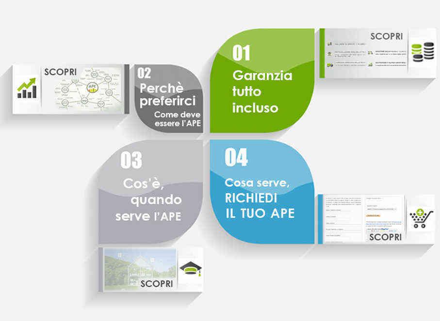 certificato-energetico-roma-milano